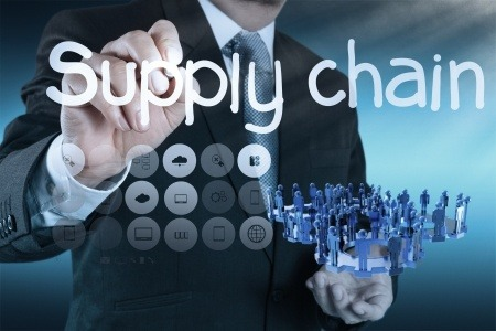 Technological Changes Influencing Today's Supply Chains